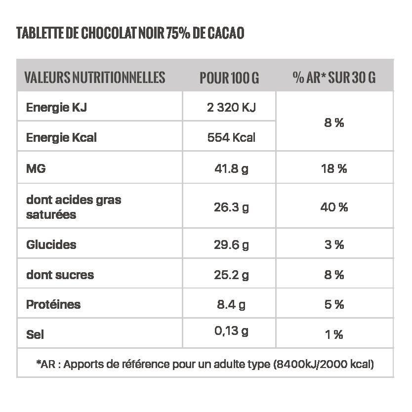 valeurs nutritionnelles tablette chocolat noir 75